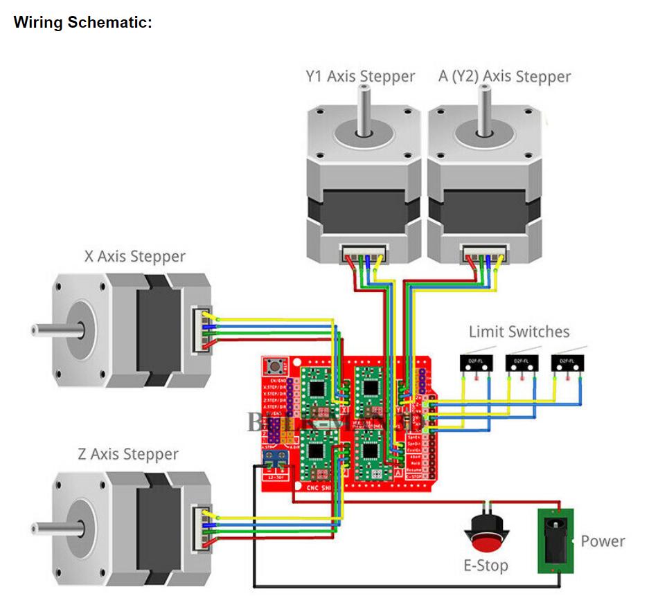 GRBL UNO R3 Controller Bundle – Bulk-Man 3D | X Axis Motor Wire Diagram |  | Bulk-Man 3D