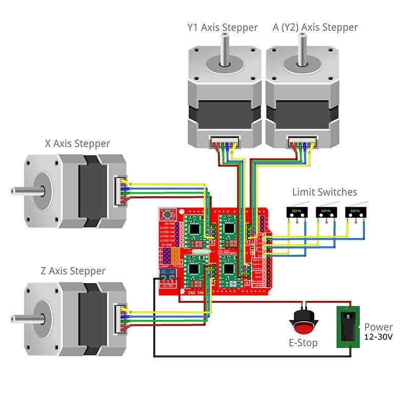 Emergency Stop On N C Switch Bulk, Proximity Switch Wiring Nms